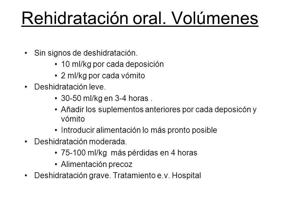 Rehidratación oral. Volúmenes Sin signos de deshidratación. 10 ml/kg por cada deposición 2 ml/kg por cada vómito Deshidratación leve. 30-50 ml/kg en 3