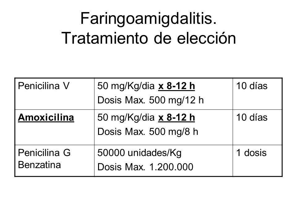 Faringoamigdalitis. Tratamiento de elección Penicilina V50 mg/Kg/dia x 8-12 h Dosis Max. 500 mg/12 h 10 días Amoxicilina50 mg/Kg/dia x 8-12 h Dosis Ma
