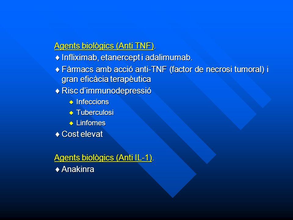 Agents biològics (Anti TNF).Infliximab, etanercept i adalimumab.