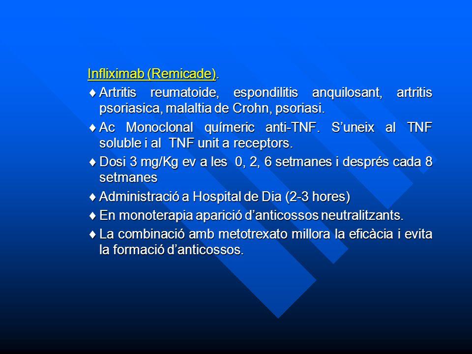 Infliximab (Remicade).