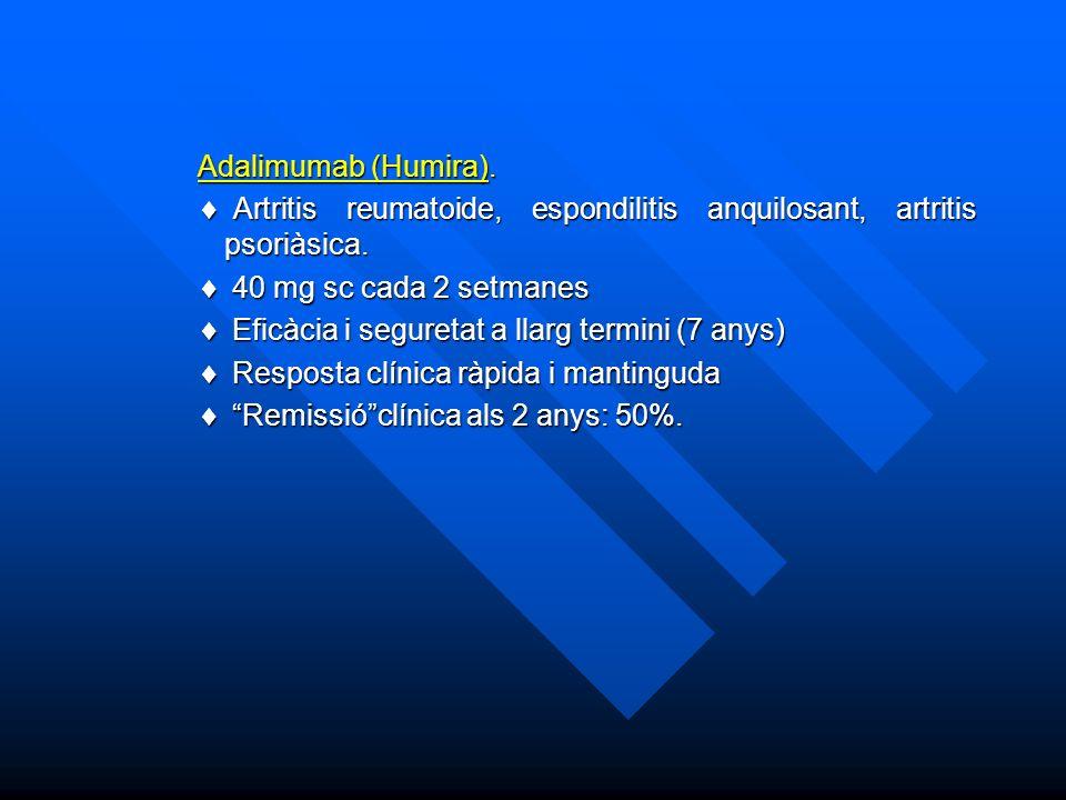 Adalimumab (Humira).Artritis reumatoide, espondilitis anquilosant, artritis psoriàsica.