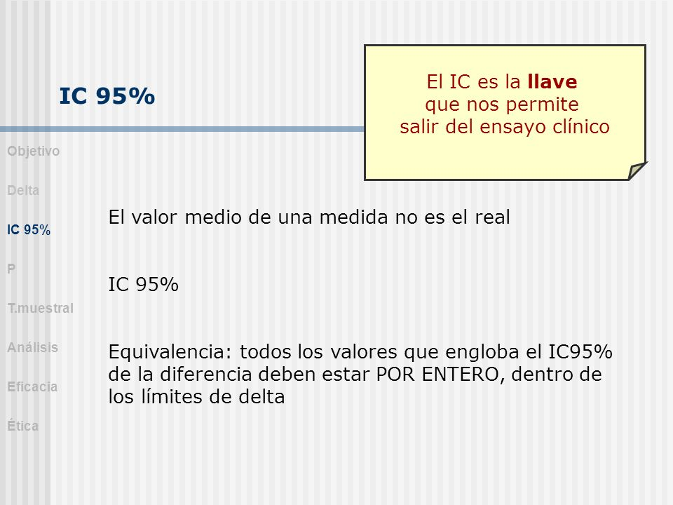 Valor IC95% -30-20-100102030 Control mejorExperimental mejorEQUIVALENTES -12 12 O% IC 95% 4%