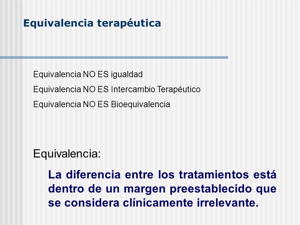 DisponibleNadaTratamientoBuen tratamiento ObjetivoEficaciaMejor eficacia/seguridad Igual eficacia y mejor en otros aspectos ComparadorPlaceboOtros tratamientosTratamiento estándar EnsayosSuperioridad Equivalencia/ No-inferioridad ¿Cuándo se realizan estudios de equivalencia.