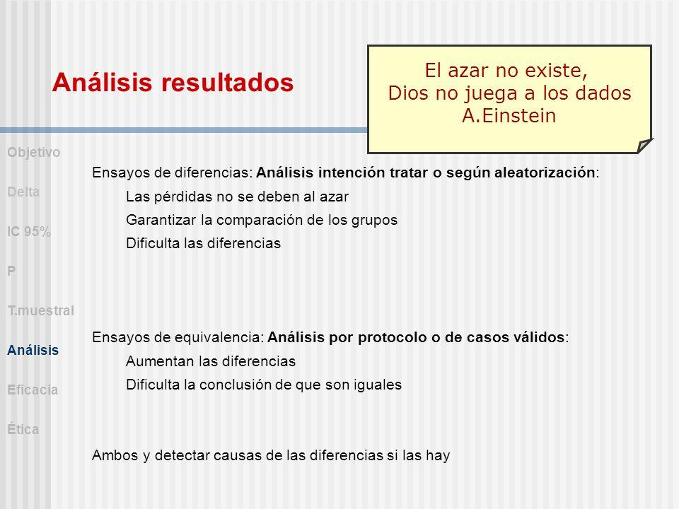 Análisis resultados Ensayos de diferencias: Análisis intención tratar o según aleatorización: Las pérdidas no se deben al azar Garantizar la comparaci