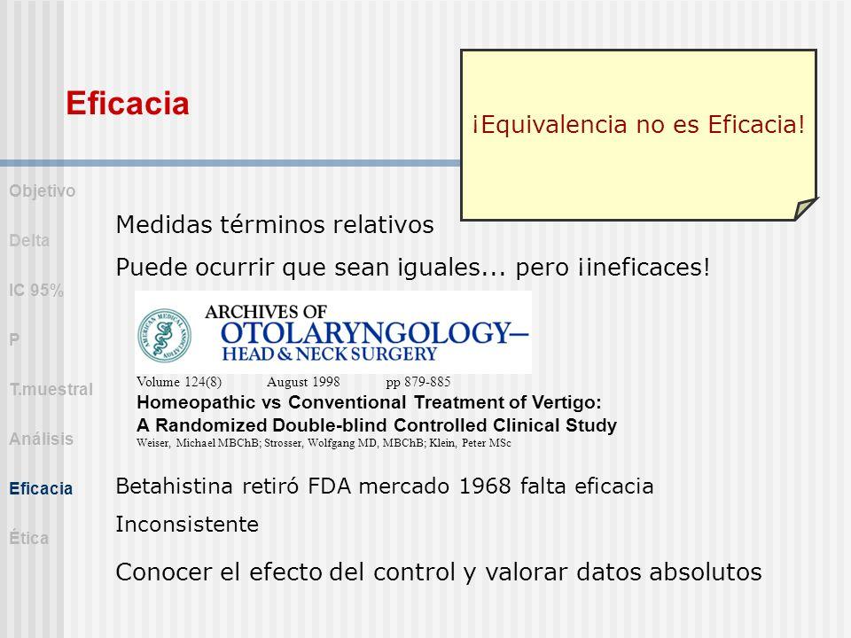 Aspectos éticos de los ensayos equivalencia Principio de incertidumbre Beneficio para los participantes Consentimiento informado Tamaño muestral Margen de equivalencia Objetivo Delta IC 95% P T.muestral Análisis Eficacia Ética