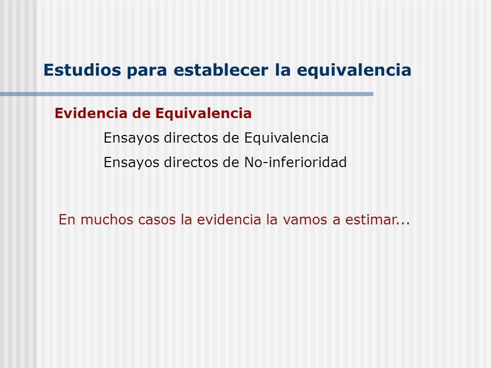 Estudios para establecer la equivalencia Evidencia de Equivalencia Ensayos directos de Equivalencia Ensayos directos de No-inferioridad En muchos caso