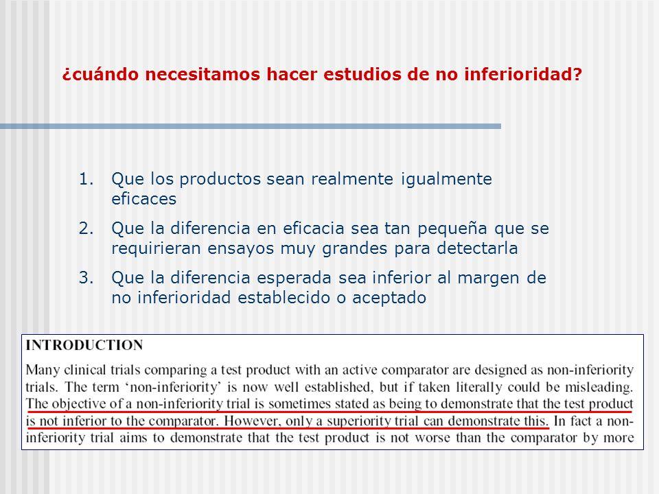 1.Que los productos sean realmente igualmente eficaces 2.Que la diferencia en eficacia sea tan pequeña que se requirieran ensayos muy grandes para det