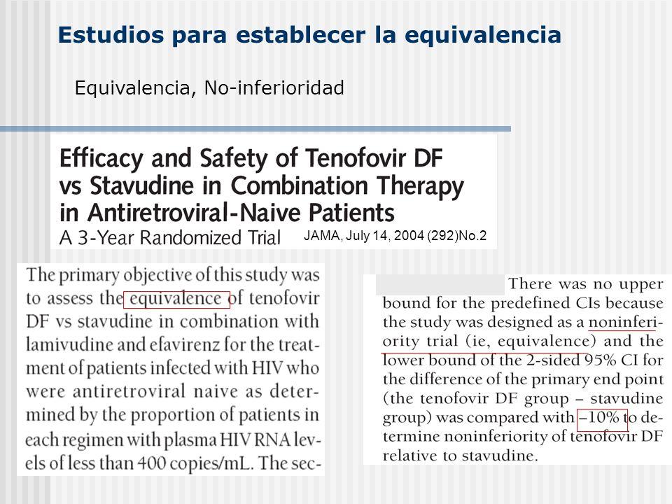 Estudios para establecer la equivalencia Equivalencia, No-inferioridad JAMA, July 14, 2004 (292)No.2