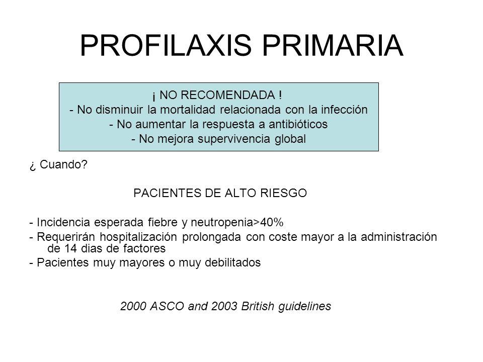 PROFILAXIS PRIMARIA ¿ Cuando? PACIENTES DE ALTO RIESGO - Incidencia esperada fiebre y neutropenia>40% - Requerirán hospitalización prolongada con cost