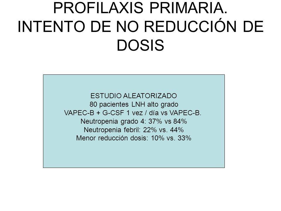 PROFILAXIS PRIMARIA. INTENTO DE NO REDUCCIÓN DE DOSIS ESTUDIO ALEATORIZADO 80 pacientes LNH alto grado VAPEC-B + G-CSF 1 vez / día vs VAPEC-B. Neutrop