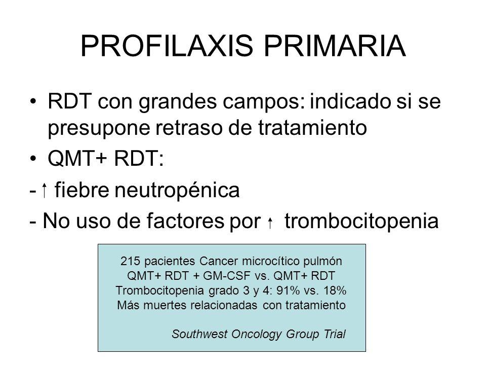 PROFILAXIS PRIMARIA RDT con grandes campos: indicado si se presupone retraso de tratamiento QMT+ RDT: - fiebre neutropénica - No uso de factores por t