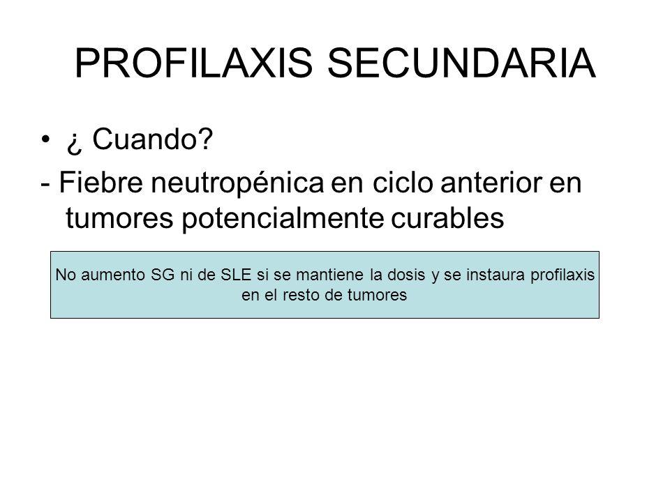PROFILAXIS SECUNDARIA ¿ Cuando? - Fiebre neutropénica en ciclo anterior en tumores potencialmente curables No aumento SG ni de SLE si se mantiene la d