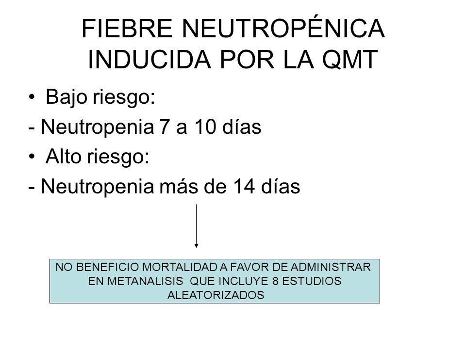 FIEBRE NEUTROPÉNICA INDUCIDA POR LA QMT Bajo riesgo: - Neutropenia 7 a 10 días Alto riesgo: - Neutropenia más de 14 días NO BENEFICIO MORTALIDAD A FAV