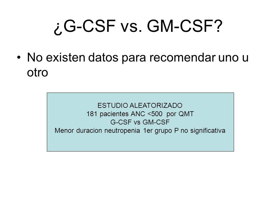 ¿G-CSF vs. GM-CSF? No existen datos para recomendar uno u otro ESTUDIO ALEATORIZADO 181 pacientes ANC <500 por QMT G-CSF vs GM-CSF Menor duracion neut