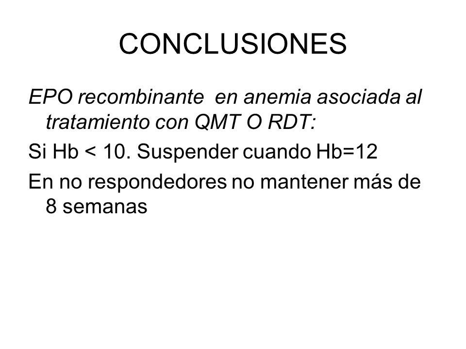 CONCLUSIONES EPO recombinante en anemia asociada al tratamiento con QMT O RDT: Si Hb < 10. Suspender cuando Hb=12 En no respondedores no mantener más