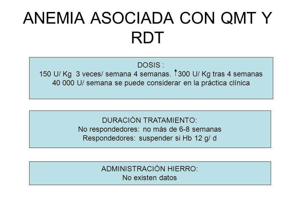 ANEMIA ASOCIADA CON QMT Y RDT DOSIS : 150 U/ Kg 3 veces/ semana 4 semanas. 300 U/ Kg tras 4 semanas 40 000 U/ semana se puede considerar en la práctic