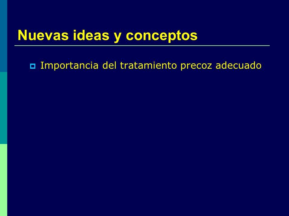 Nuevas ideas y conceptos Importancia del tratamiento precoz adecuado