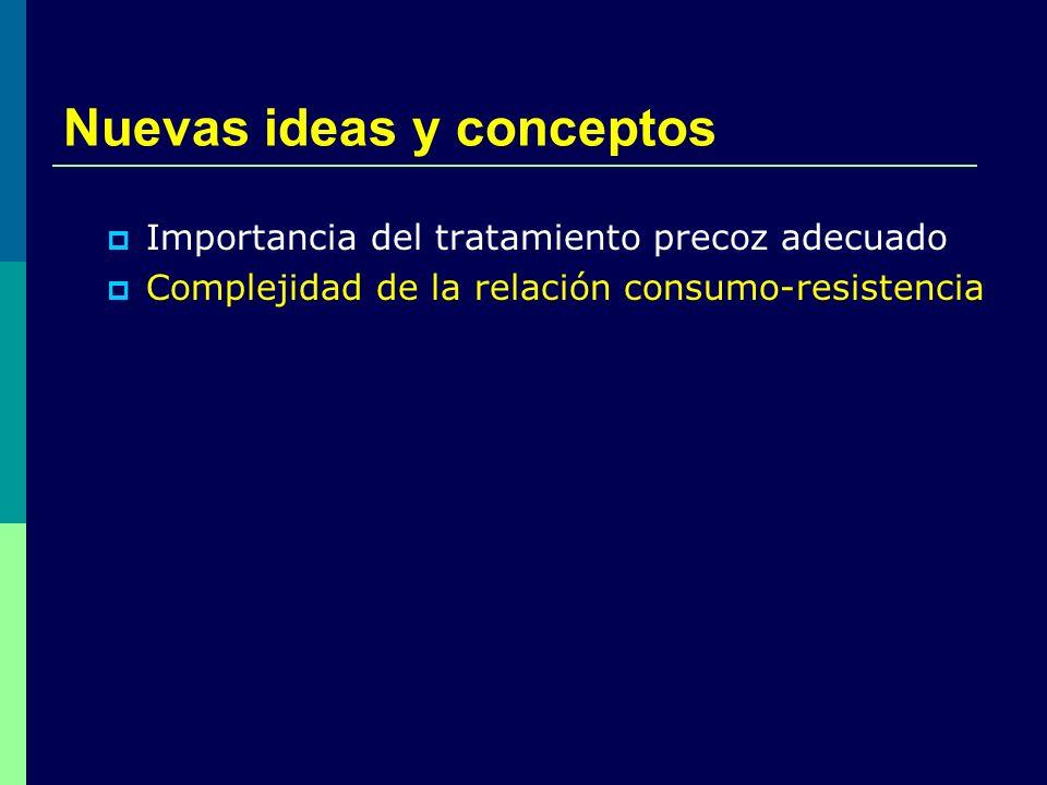 Nuevas ideas y conceptos Importancia del tratamiento precoz adecuado Complejidad de la relación consumo-resistencia