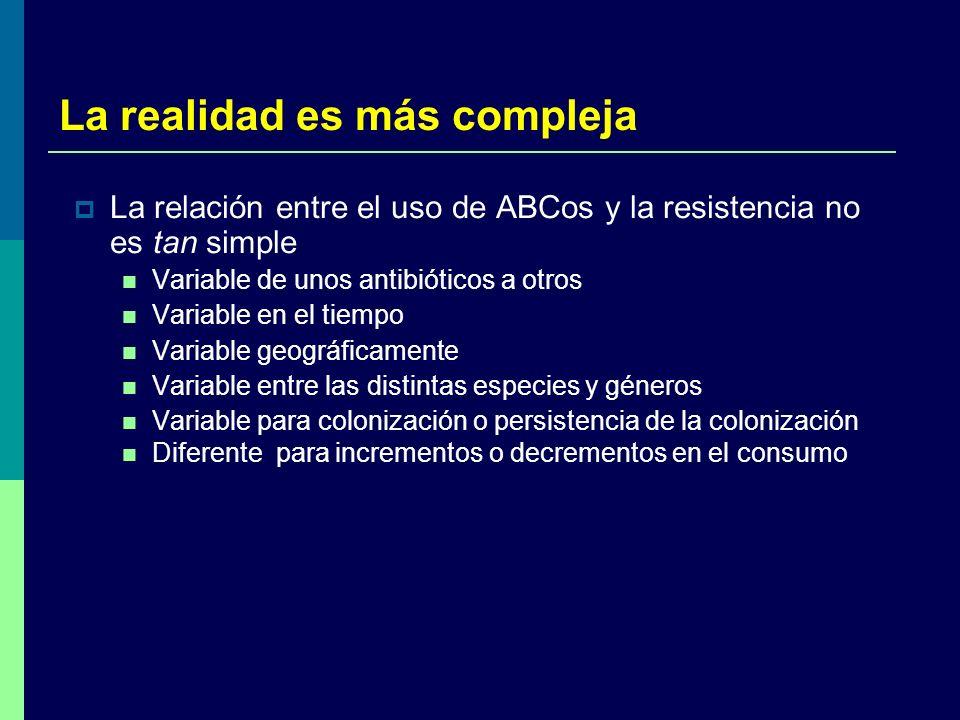 La realidad es más compleja La relación entre el uso de ABCos y la resistencia no es tan simple Variable de unos antibióticos a otros Variable en el t