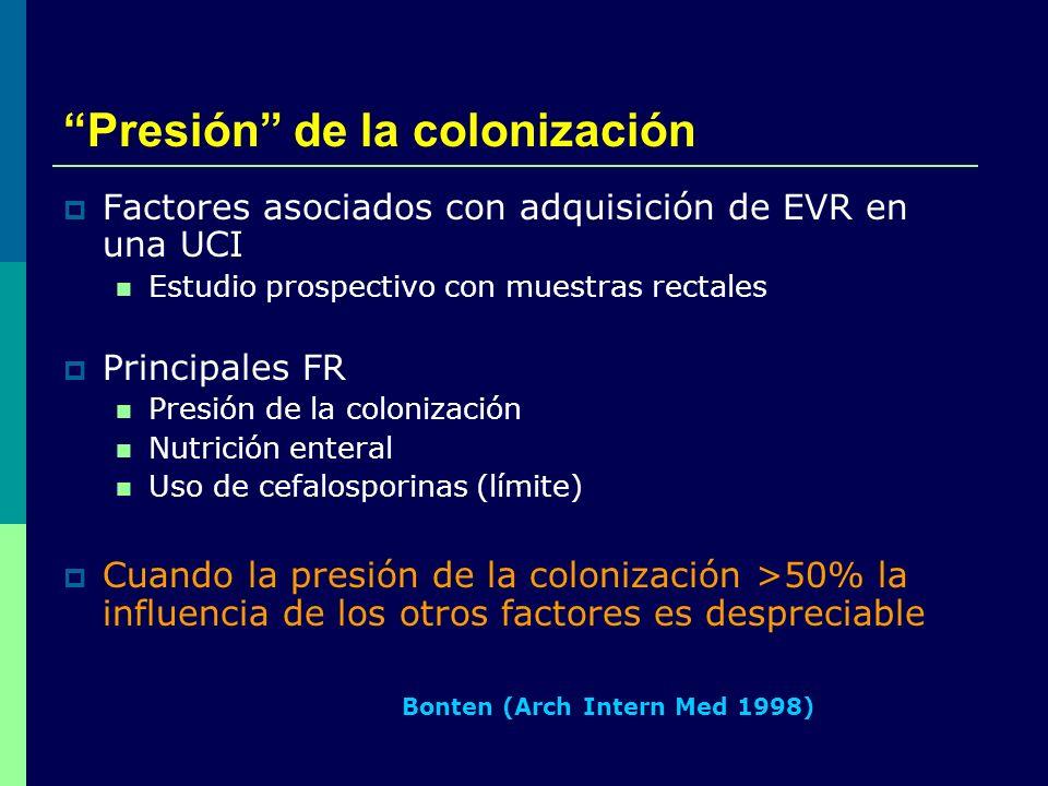 Presión de la colonización Factores asociados con adquisición de EVR en una UCI Estudio prospectivo con muestras rectales Principales FR Presión de la
