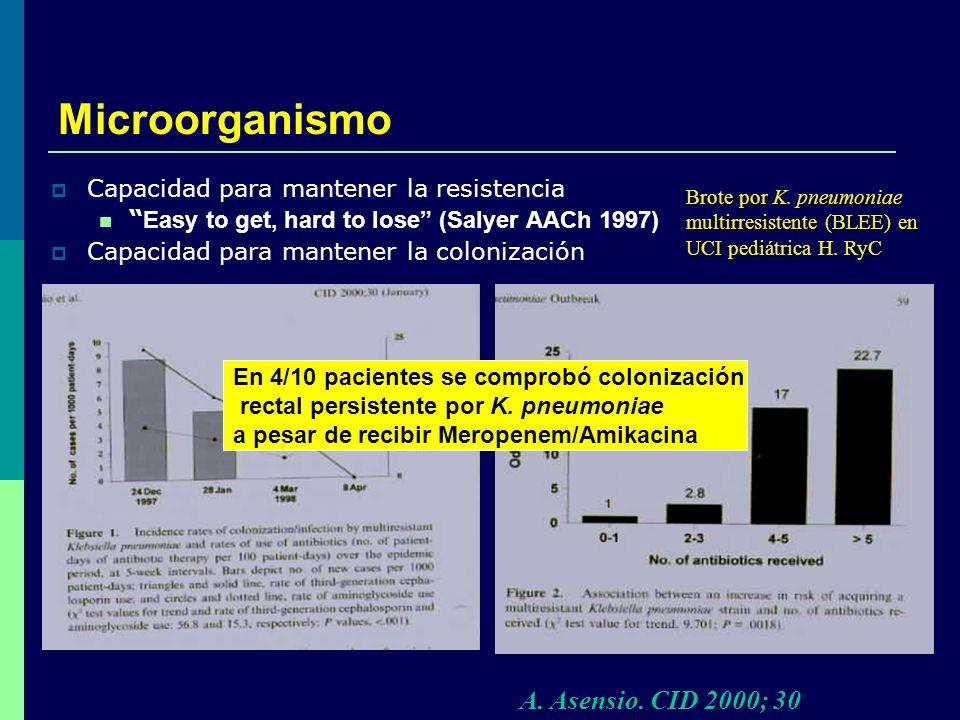 Microorganismo Capacidad para mantener la resistencia Easy to get, hard to lose (Salyer AACh 1997) Capacidad para mantener la colonización En 4/10 pac