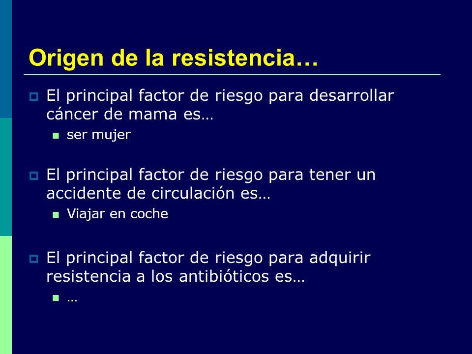 Origen de la resistencia… El principal factor de riesgo para desarrollar cáncer de mama es… ser mujer El principal factor de riesgo para tener un acci