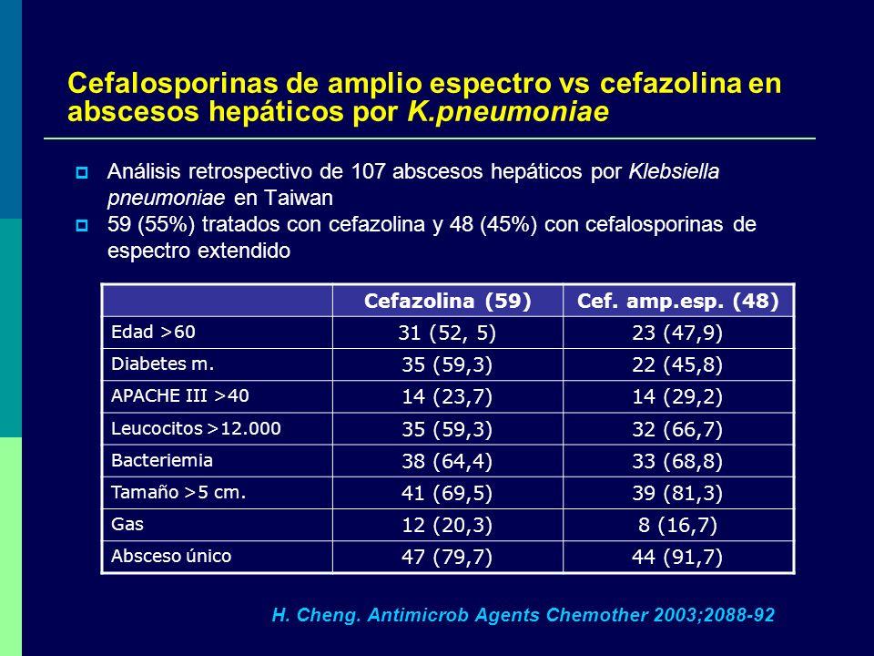 Cefalosporinas de amplio espectro vs cefazolina en abscesos hepáticos por K.pneumoniae Análisis retrospectivo de 107 abscesos hepáticos por Klebsiella
