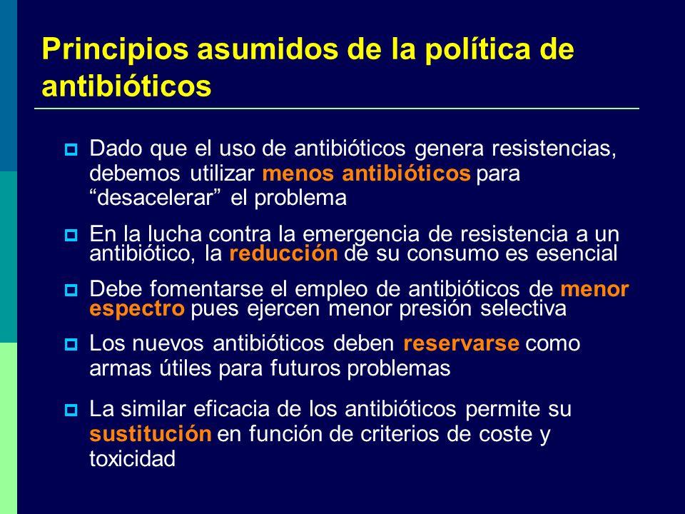 Principios asumidos de la política de antibióticos Dado que el uso de antibióticos genera resistencias, debemos utilizar menos antibióticos para desac