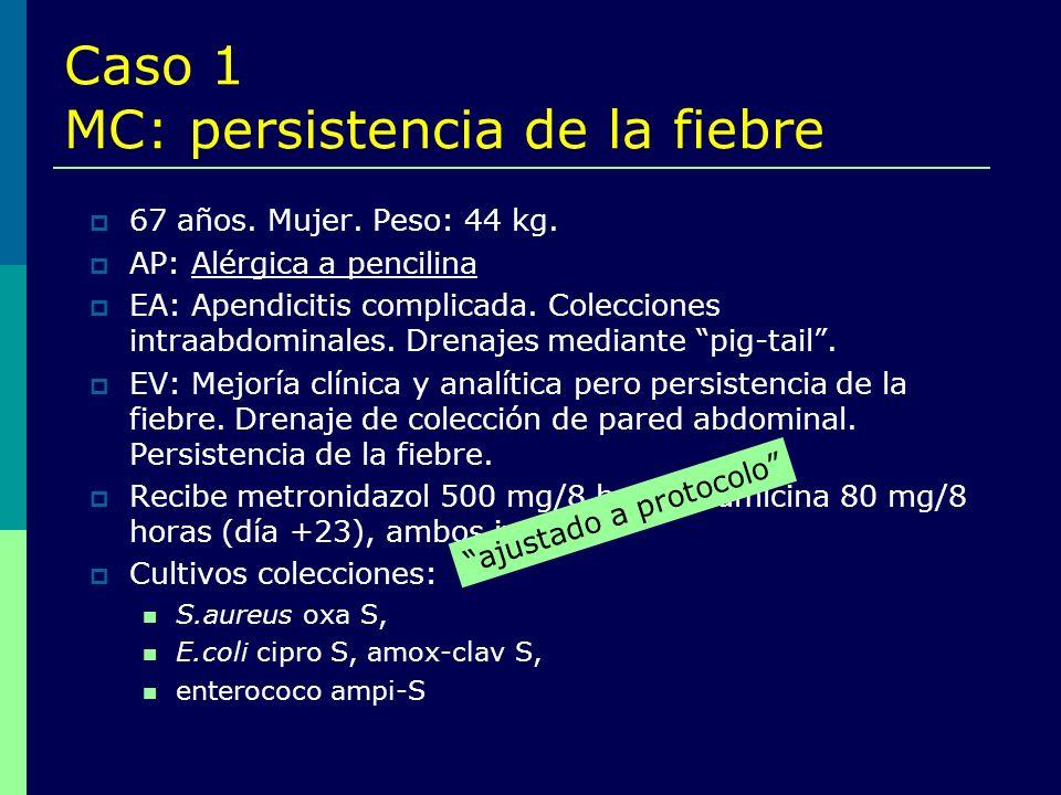 Caso 1 MC: persistencia de la fiebre 67 años. Mujer. Peso: 44 kg. AP: Alérgica a pencilina EA: Apendicitis complicada. Colecciones intraabdominales. D