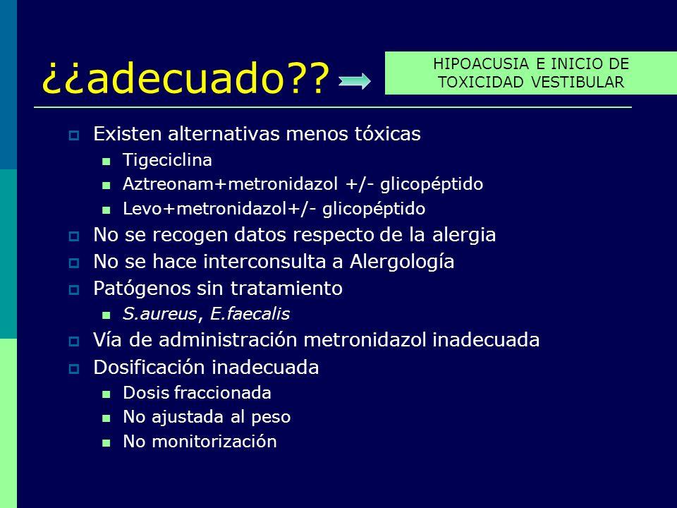 ¿¿adecuado?? Existen alternativas menos tóxicas Tigeciclina Aztreonam+metronidazol +/- glicopéptido Levo+metronidazol+/- glicopéptido No se recogen da