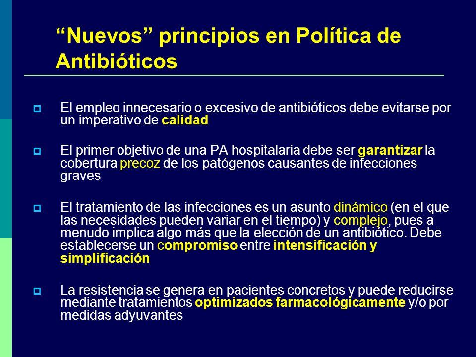 Nuevos principios en Política de Antibióticos El empleo innecesario o excesivo de antibióticos debe evitarse por un imperativo de calidad El primer ob