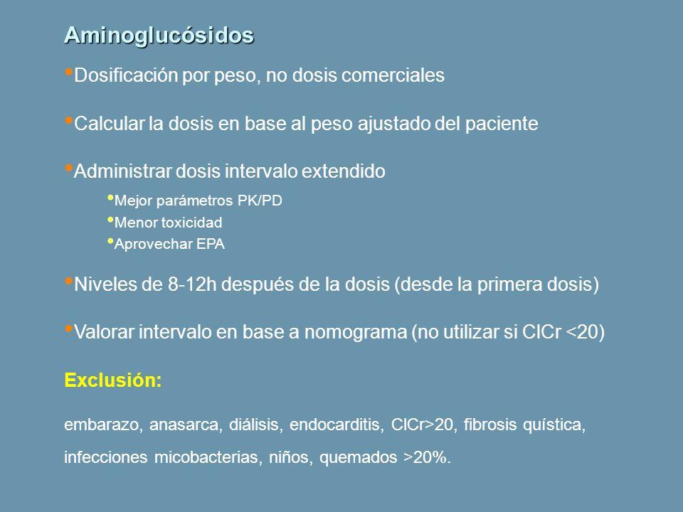 Aminoglucósidos Dosificación por peso, no dosis comerciales Calcular la dosis en base al peso ajustado del paciente Administrar dosis intervalo extend