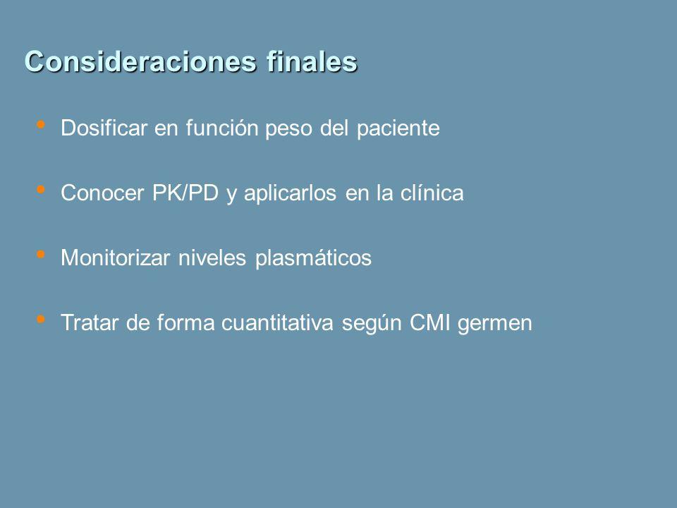 Consideraciones finales Dosificar en función peso del paciente Conocer PK/PD y aplicarlos en la clínica Monitorizar niveles plasmáticos Tratar de form