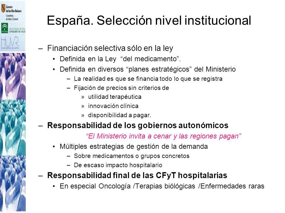 España. Selección nivel institucional –Financiación selectiva sólo en la ley Definida en la Ley del medicamento. Definida en diversos planes estratégi