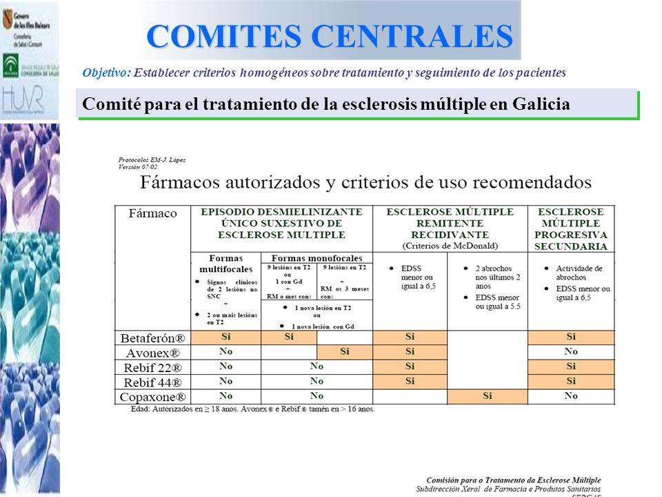 COMITES CENTRALES Comité para el tratamiento de la esclerosis múltiple en Galicia Objetivo: Establecer criterios homogéneos sobre tratamiento y seguim