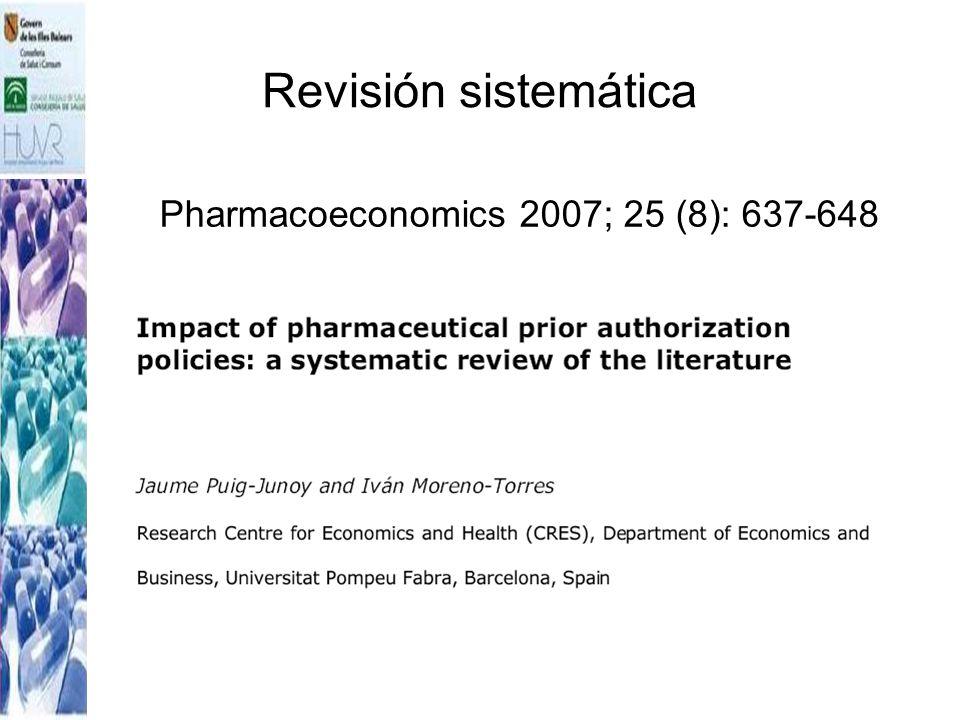 Revisión sistemática Pharmacoeconomics 2007; 25 (8): 637-648