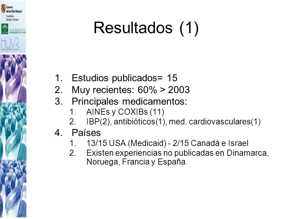 Resultados (1) 1.Estudios publicados= 15 2.Muy recientes: 60% > 2003 3.Principales medicamentos: 1.AINEs y COXIBs (11) 2.IBP(2), antibióticos(1), med.