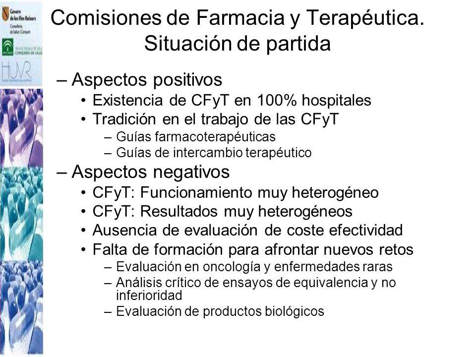 Comisiones de Farmacia y Terapéutica. Situación de partida –Aspectos positivos Existencia de CFyT en 100% hospitales Tradición en el trabajo de las CF
