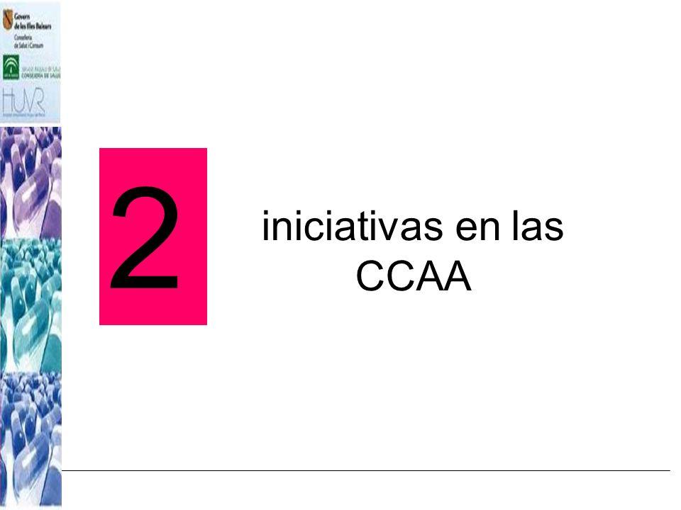 iniciativas en las CCAA 2