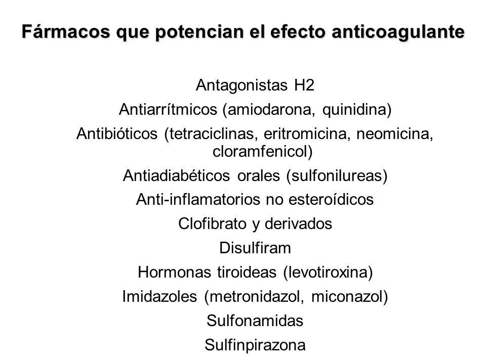Fármacos que potencian el efecto anticoagulante Antagonistas H2 Antiarrítmicos (amiodarona, quinidina) Antibióticos (tetraciclinas, eritromicina, neom