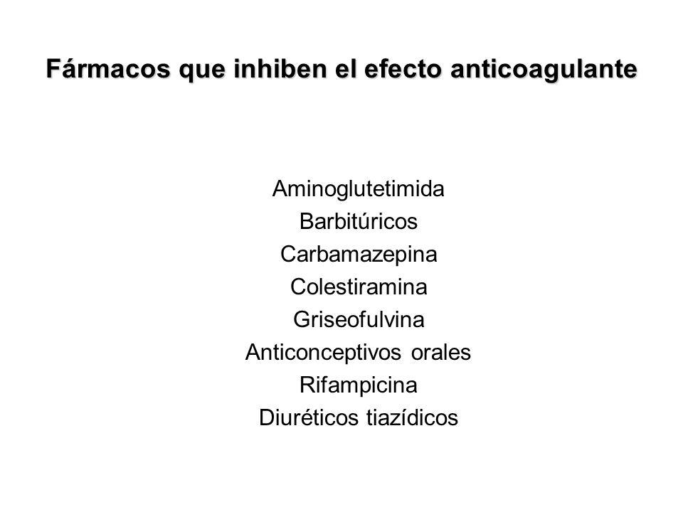 Fármacos que inhiben el efecto anticoagulante Aminoglutetimida Barbitúricos Carbamazepina Colestiramina Griseofulvina Anticonceptivos orales Rifampici