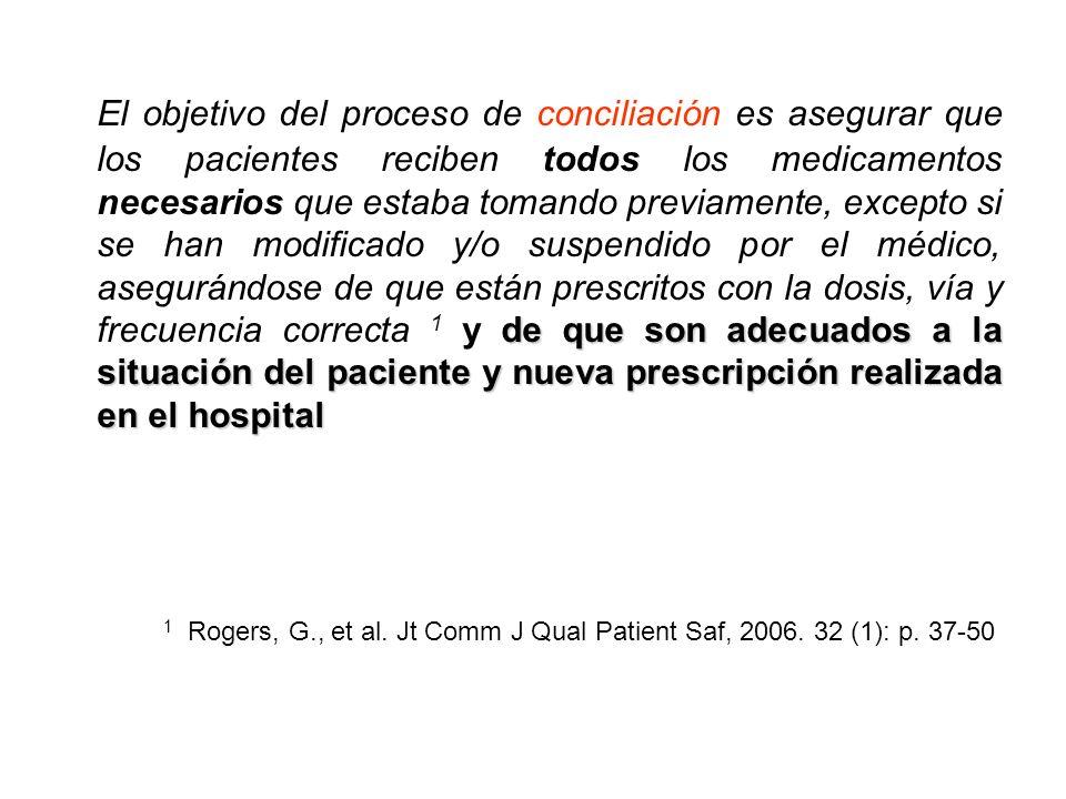 de que son adecuados a la situación del paciente y nueva prescripción realizada en el hospital El objetivo del proceso de conciliación es asegurar que