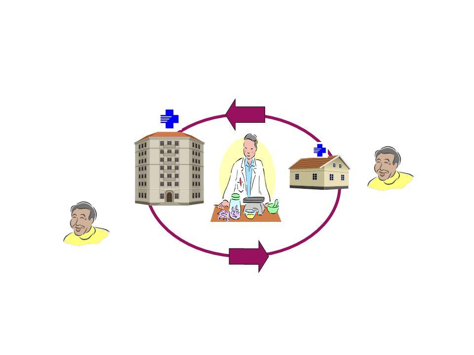 Diferencias entre el proceso crónico y el agudo HospitalAtención Primaria procesos agudosprocesos crónicos ingreso cortoperíodos largos control del paciente por parte de enfermería el paciente se gestiona su farmacoterapia administración de medicamentos por enfermería importancia de la comodidad de administración y la adherencia