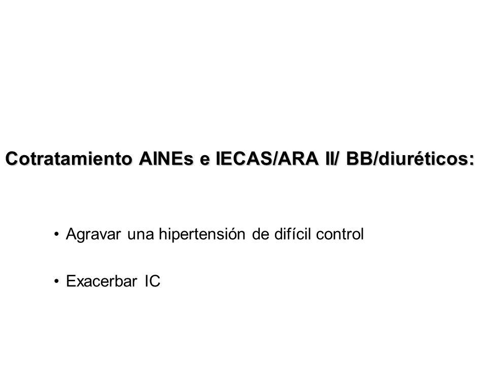 Cotratamiento AINEs e IECAS/ARA II/ BB/diuréticos: Agravar una hipertensión de difícil control Exacerbar IC