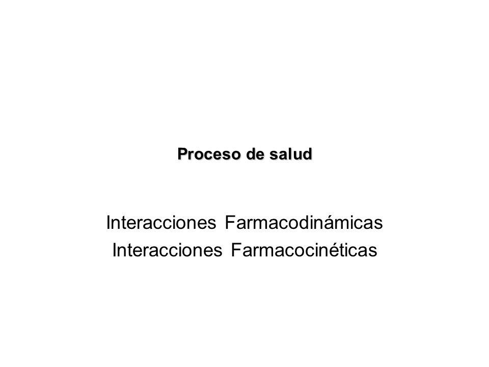 Proceso de salud Interacciones Farmacodinámicas Interacciones Farmacocinéticas