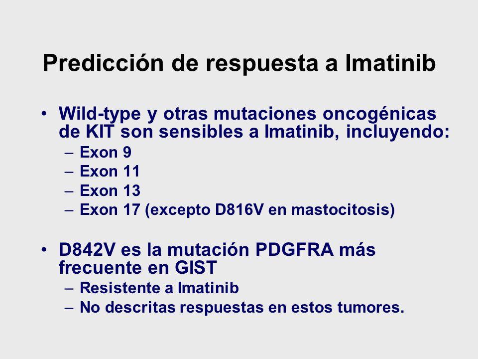 Predicción de respuesta a Imatinib Wild-type y otras mutaciones oncogénicas de KIT son sensibles a Imatinib, incluyendo: –Exon 9 –Exon 11 –Exon 13 –Ex