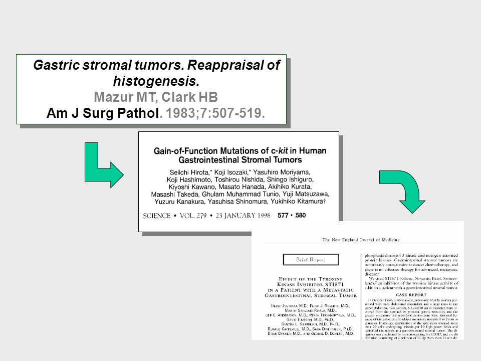 First exemple of a solid tumor successfully treated with an oncogene inhibitor June 27th 2000October 4th 2000 N Engl J Med 2001;344:1052-6