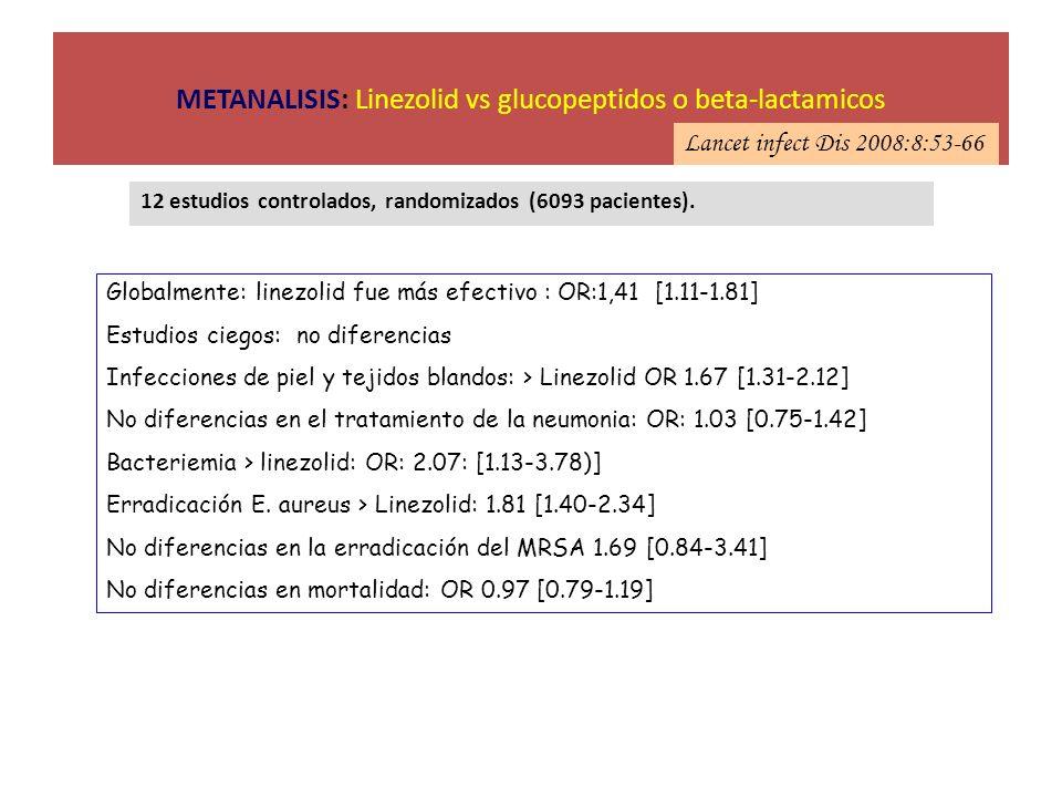 METANALISIS: Linezolid vs glucopeptidos o beta-lactamicos 12 estudios controlados, randomizados (6093 pacientes). Lancet infect Dis 2008:8:53-66 Globa