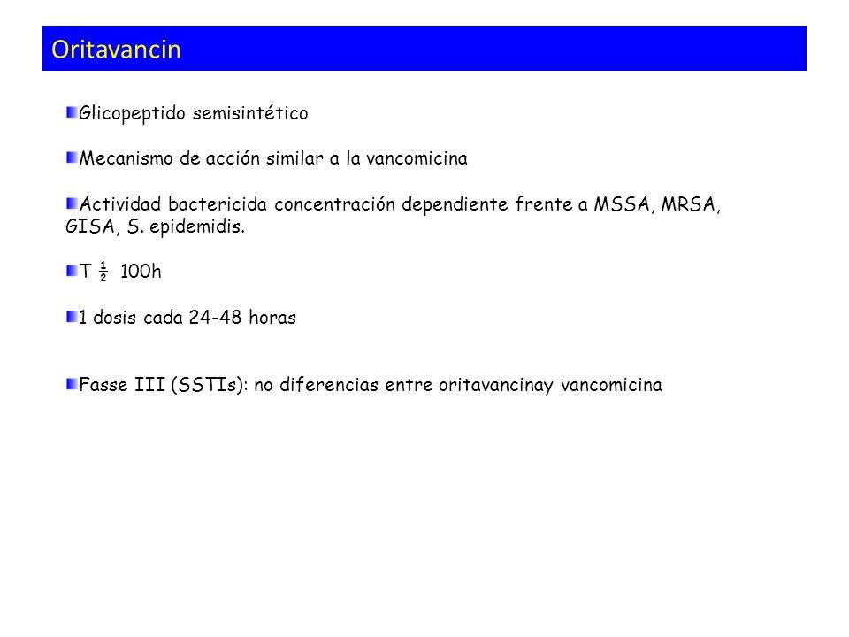 Oritavancin Glicopeptido semisintético Mecanismo de acción similar a la vancomicina Actividad bactericida concentración dependiente frente a MSSA, MRS