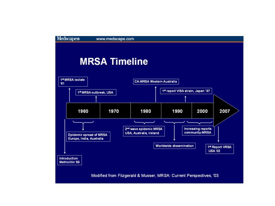 Evolución del porcentaje de MRSA en USA 1998-2005